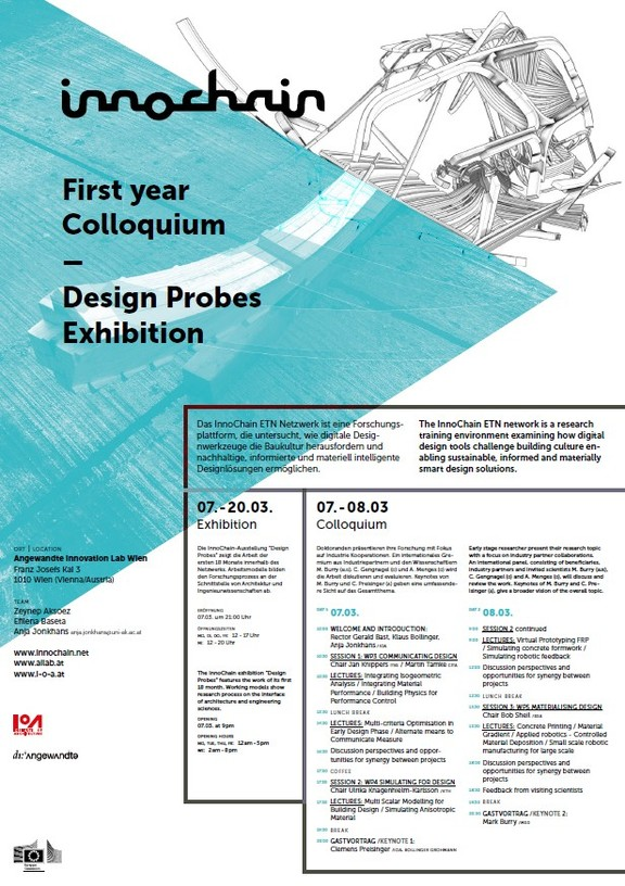 Design Probes