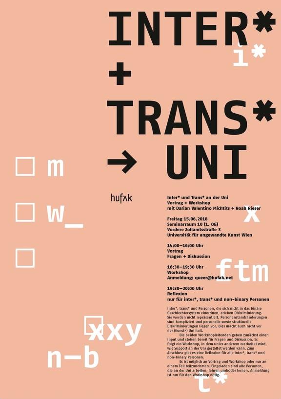 Inter* und Trans* an der Uni